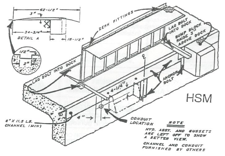 dock leveler  dock levelers  hydraulic dock leveler  top