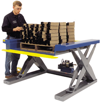 Floor Height Lift Table Lift Tables Powered Lift Tables
