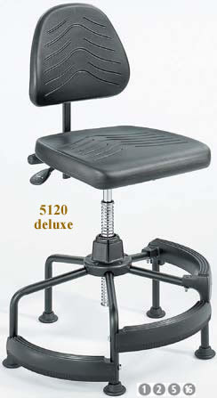 Taskmaster Industrial Seating Chairs Footrests Shop