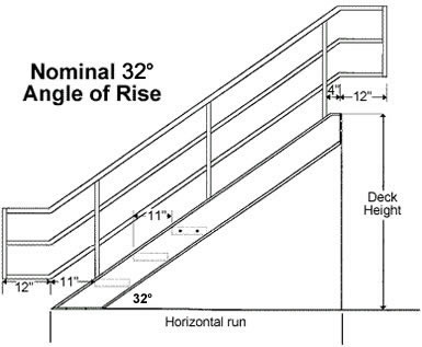 Welded Aluminum Boca Osha Prefab Stairways Aluminum Stairs